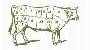 Cow/cuts